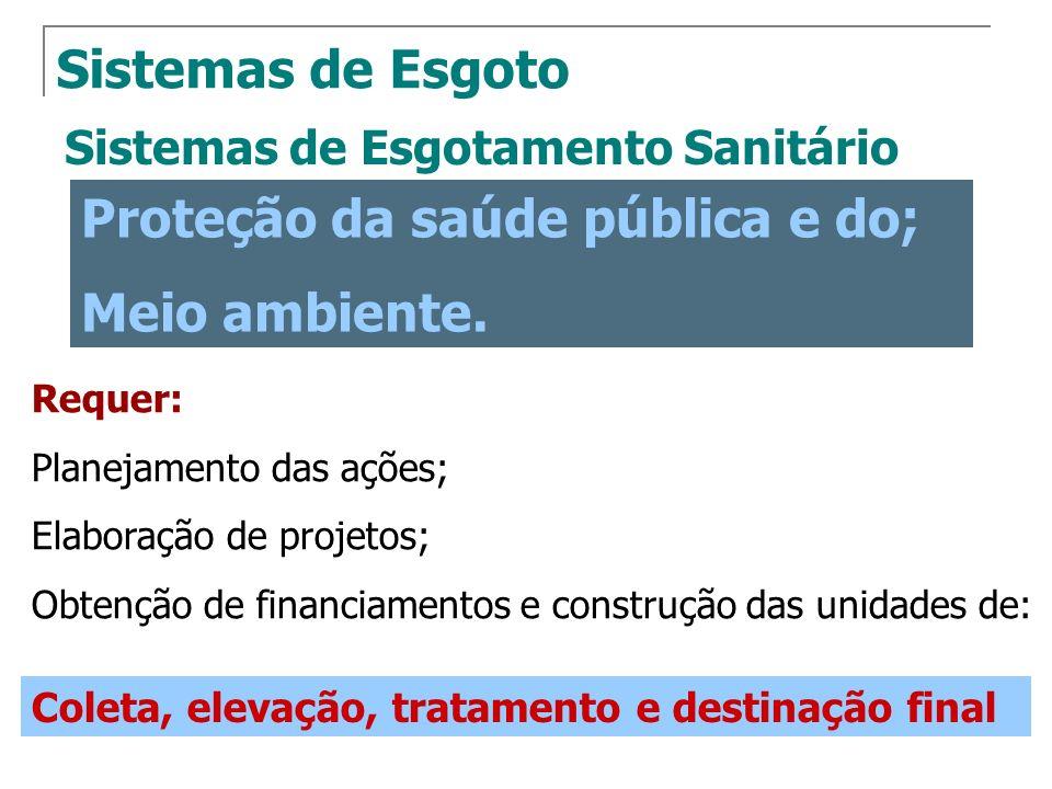 Proteção da saúde pública e do; Meio ambiente.
