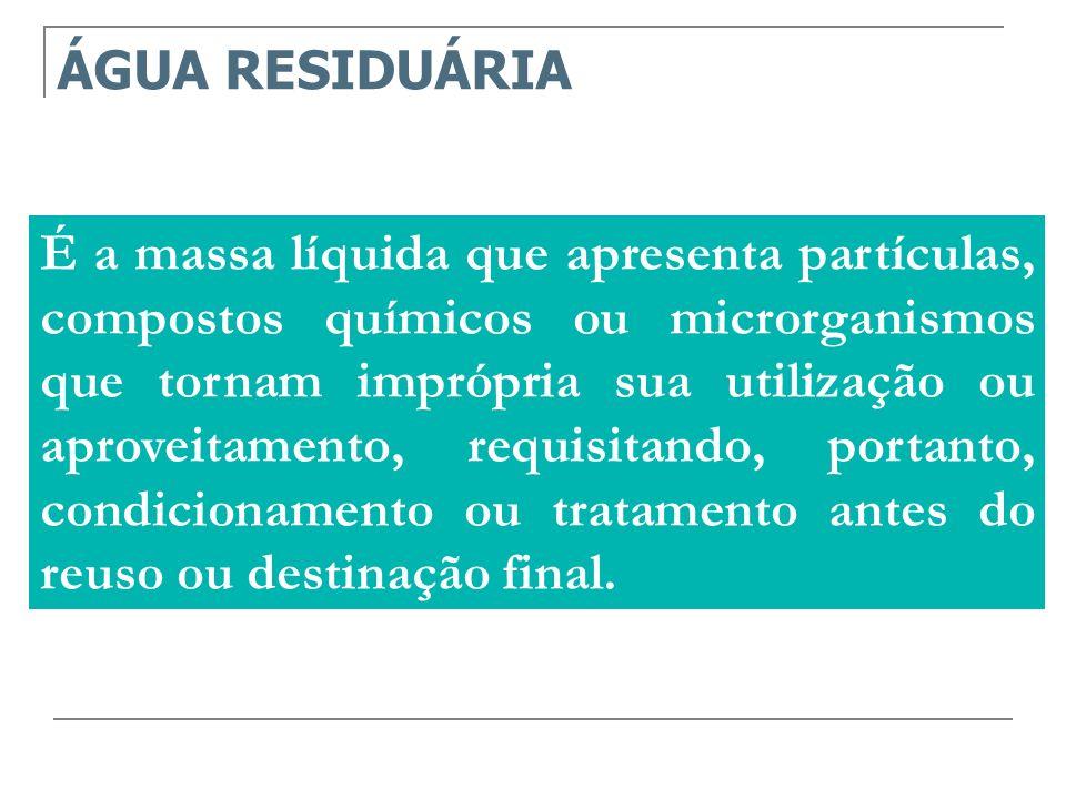 ÁGUA RESIDUÁRIA