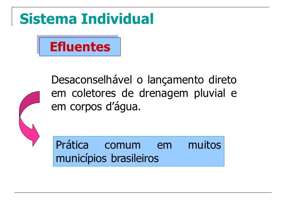 Sistema Individual Efluentes