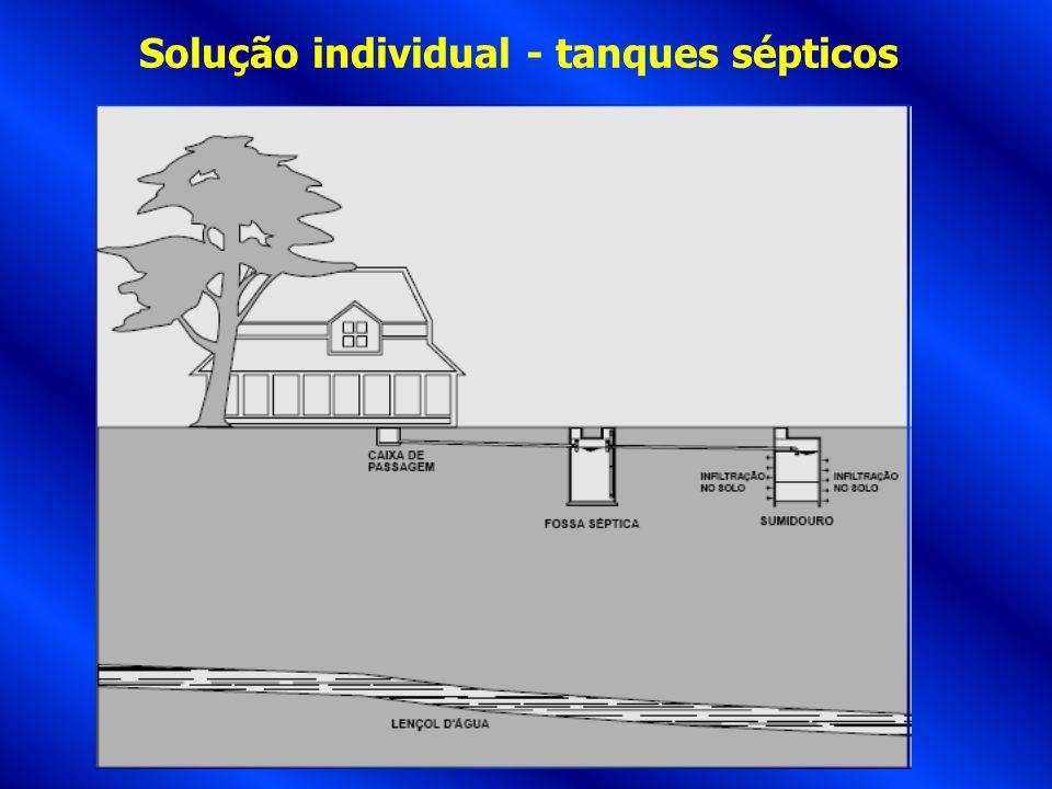 Solução individual - tanques sépticos