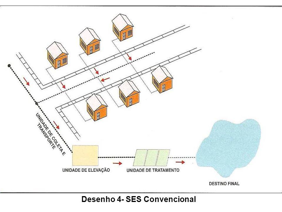 Desenho 4- SES Convencional