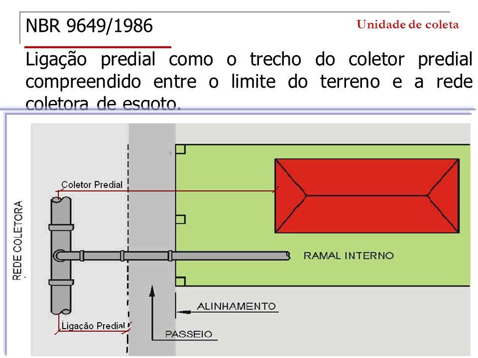 NBR 9649/1986 Ligação predial como o trecho do coletor predial compreendido entre o limite do terreno e a rede coletora de esgoto.