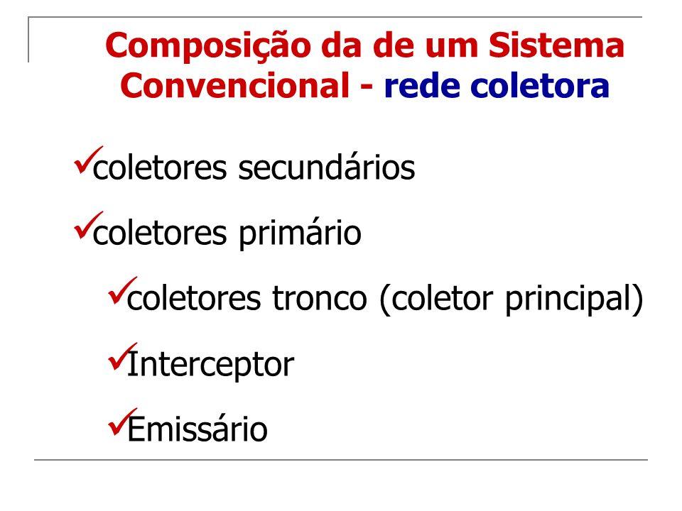 Composição da de um Sistema Convencional - rede coletora