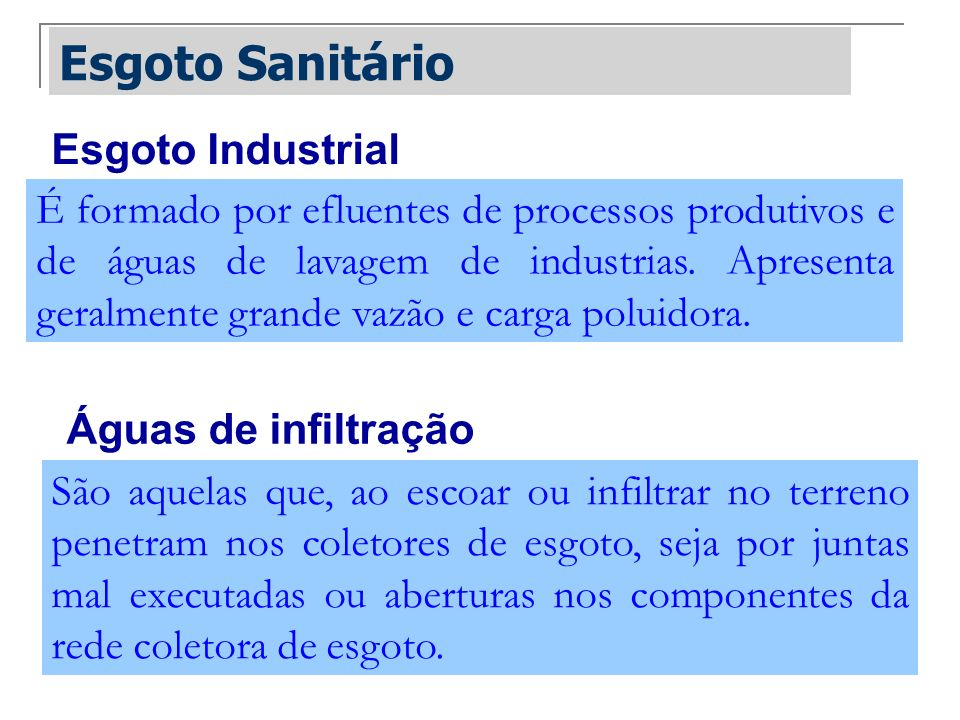 Esgoto Sanitário Esgoto Industrial