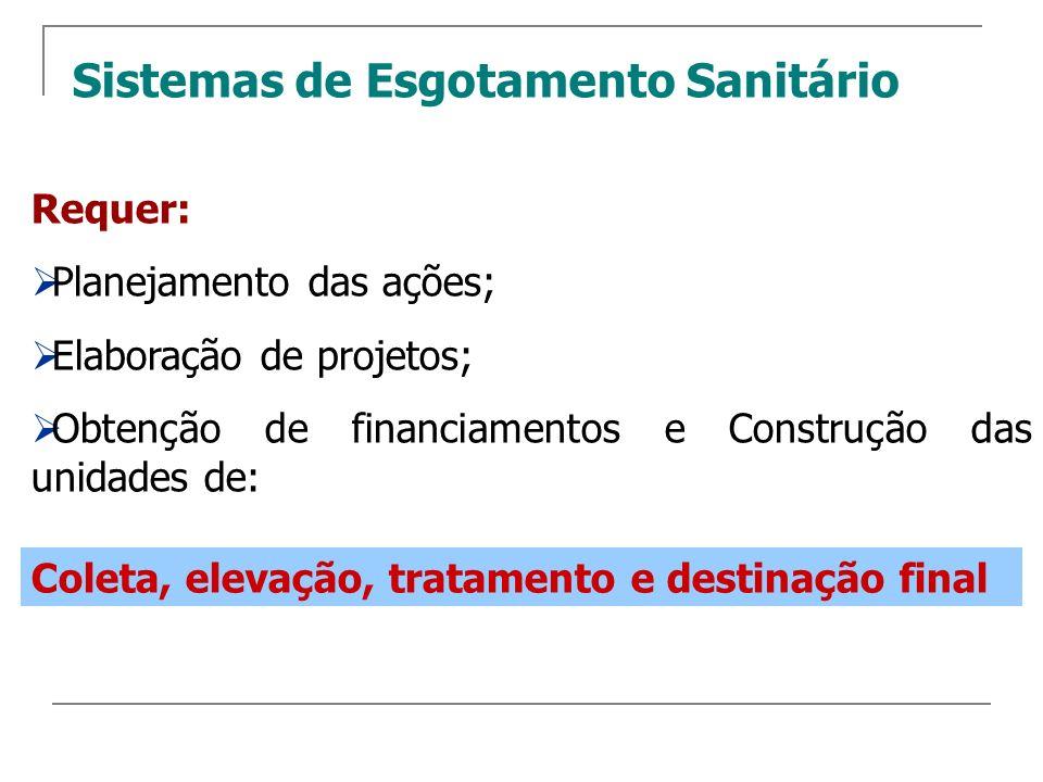 Sistemas de Esgotamento Sanitário
