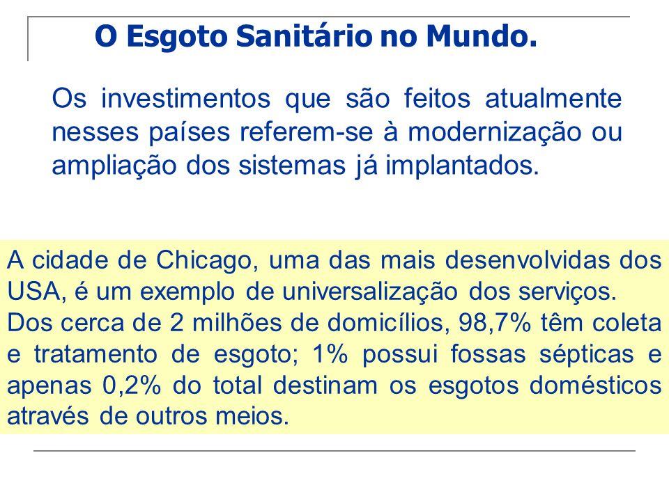 O Esgoto Sanitário no Mundo.
