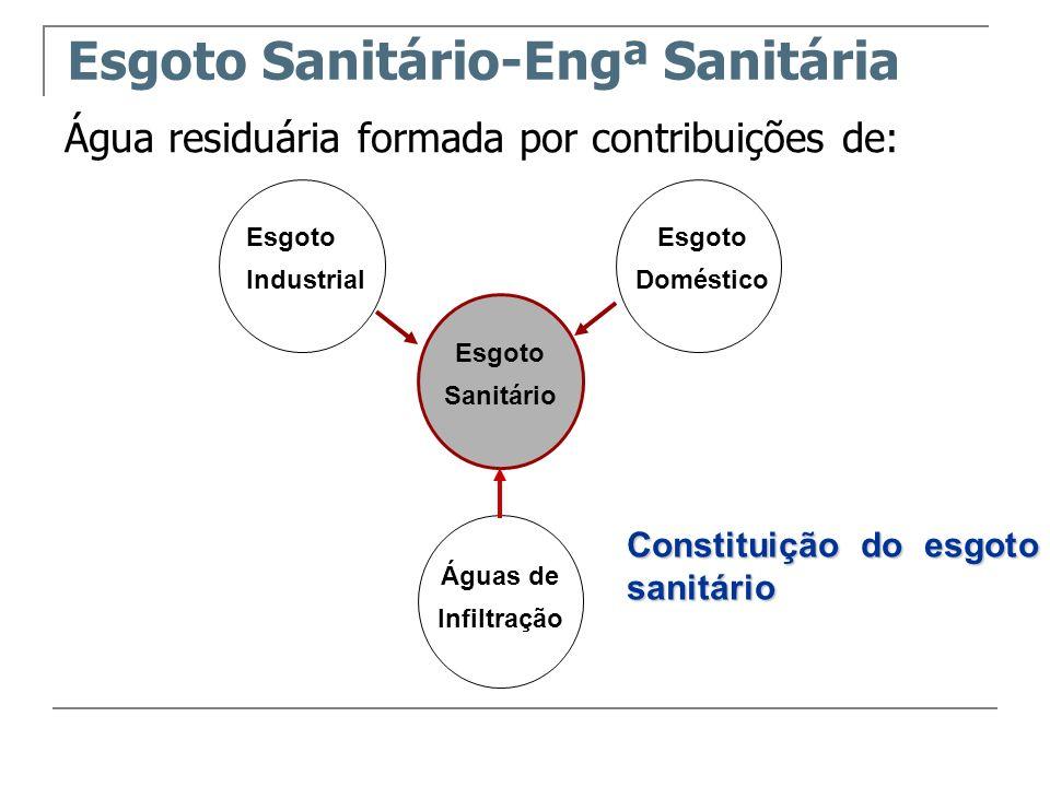 Esgoto Sanitário-Engª Sanitária