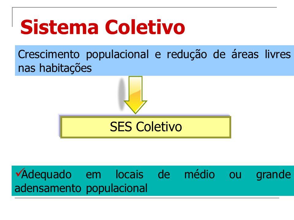 Sistema Coletivo SES Coletivo