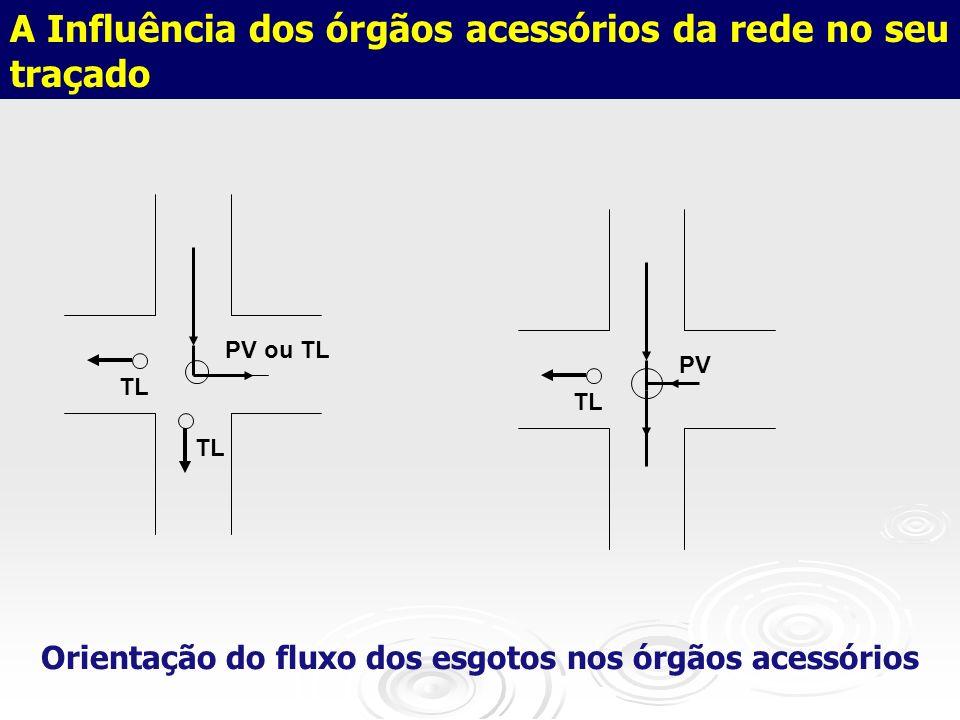 Orientação do fluxo dos esgotos nos órgãos acessórios