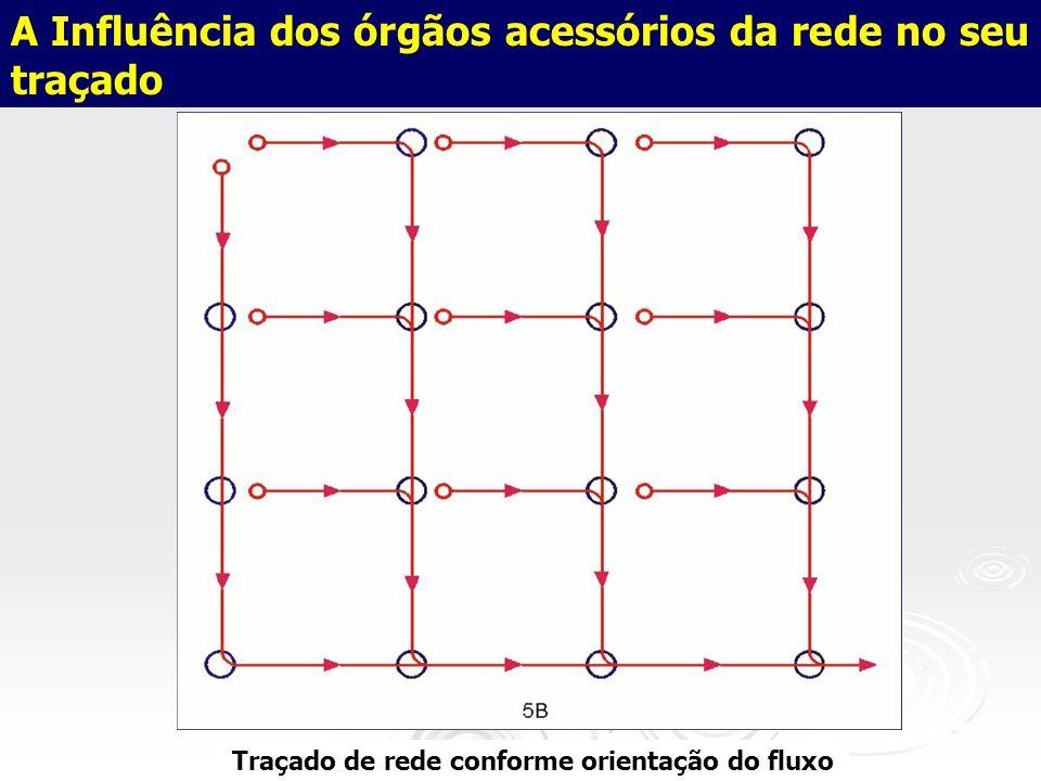 Traçado de rede conforme orientação do fluxo
