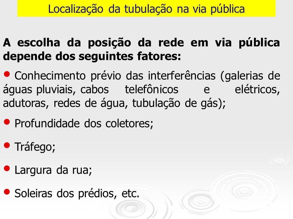 Localização da tubulação na via pública