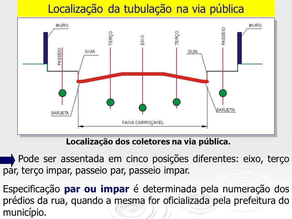 Localização dos coletores na via pública.
