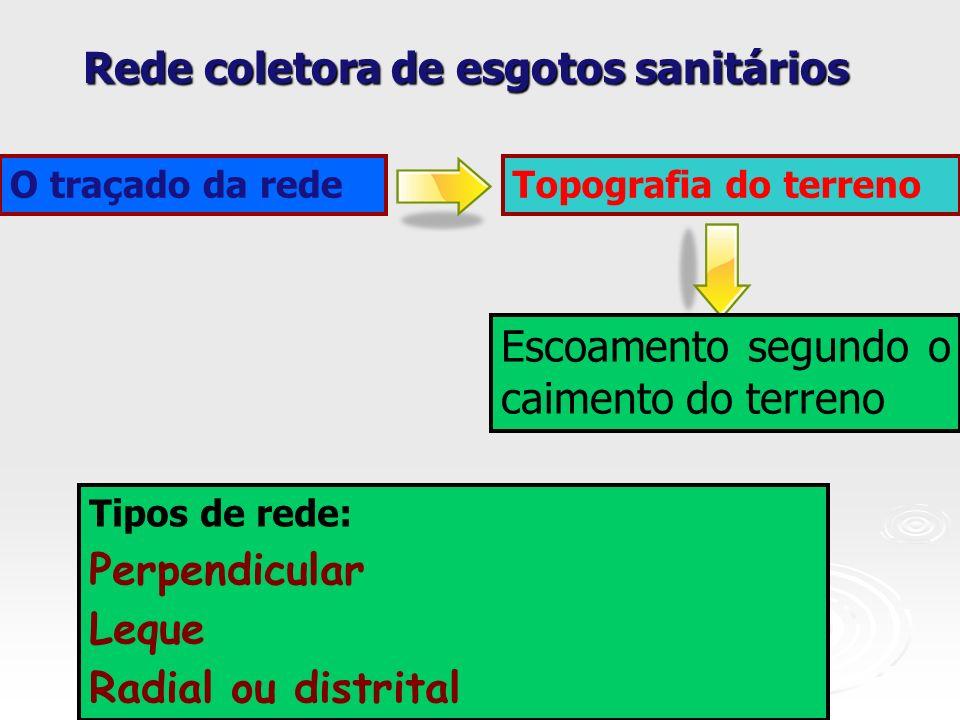 Rede coletora de esgotos sanitários