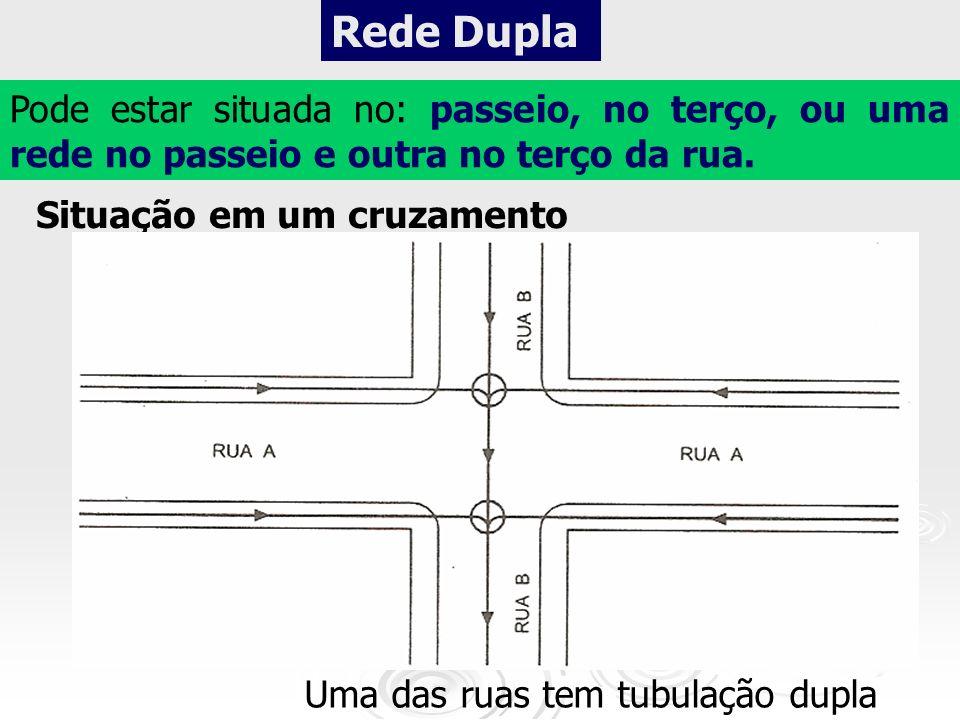 Rede Dupla Pode estar situada no: passeio, no terço, ou uma rede no passeio e outra no terço da rua.