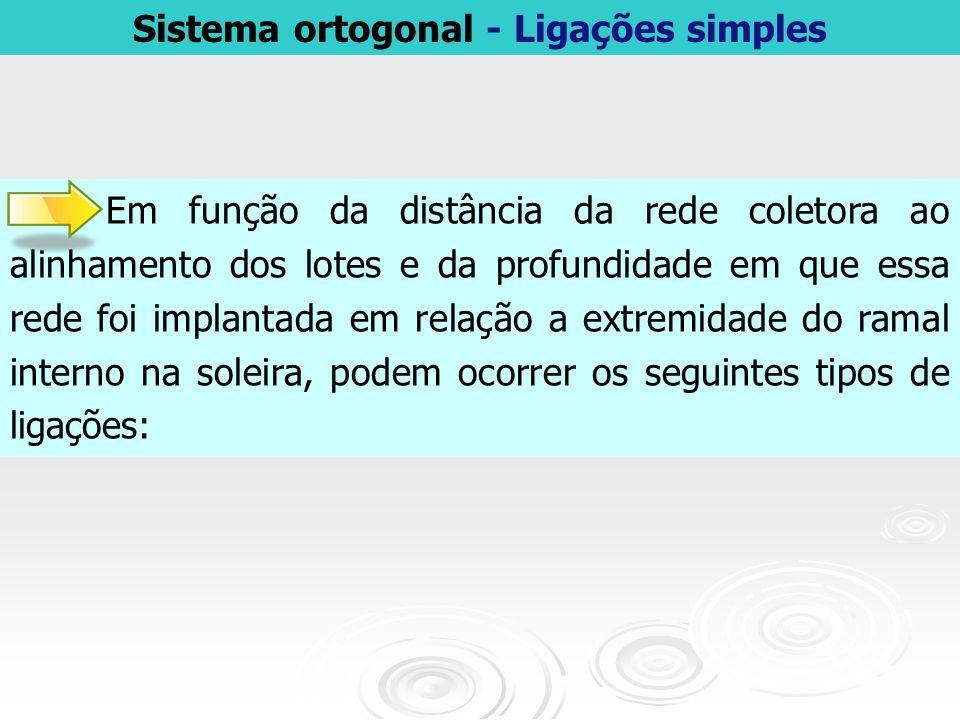 Sistema ortogonal - Ligações simples
