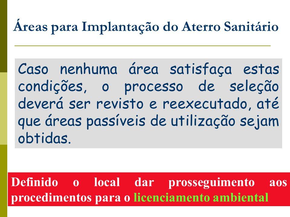 Áreas para Implantação do Aterro Sanitário
