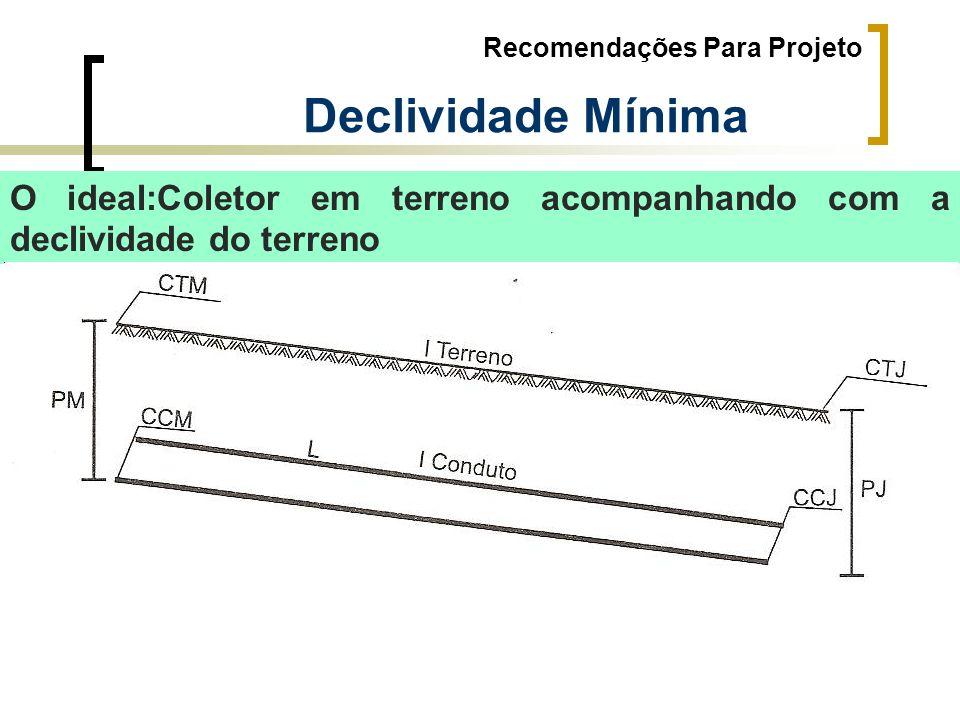 Recomendações Para Projeto
