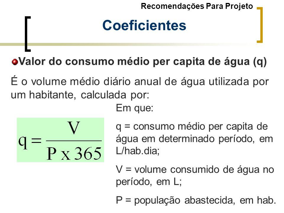 Coeficientes Valor do consumo médio per capita de água (q)
