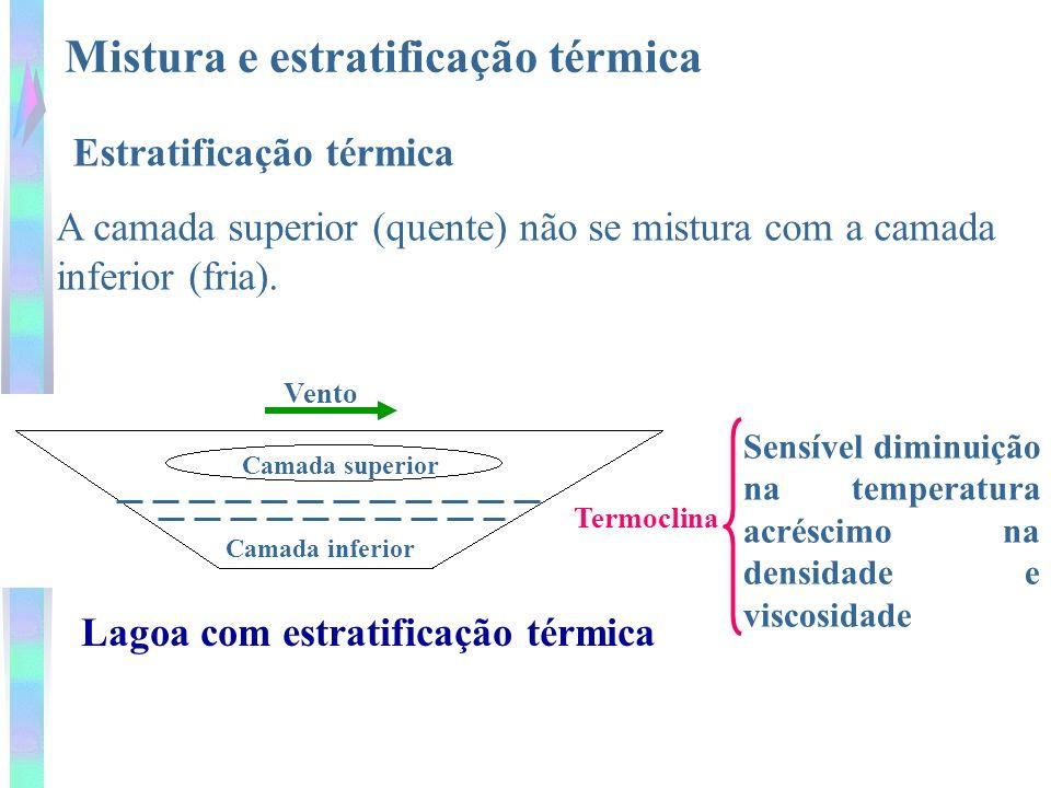 Mistura e estratificação térmica