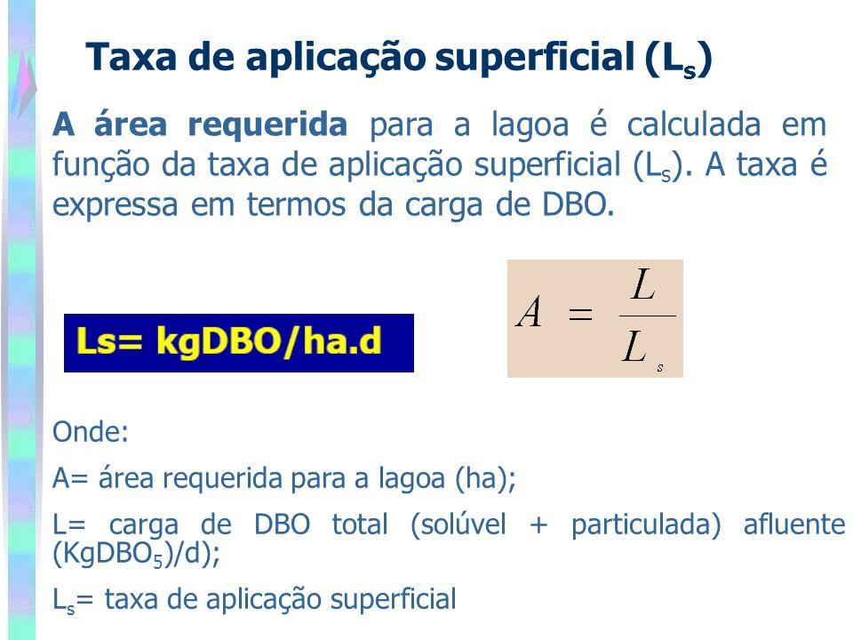 Taxa de aplicação superficial (Ls)