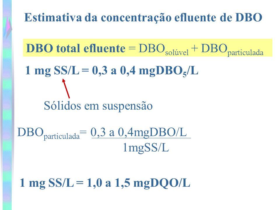 Estimativa da concentração efluente de DBO