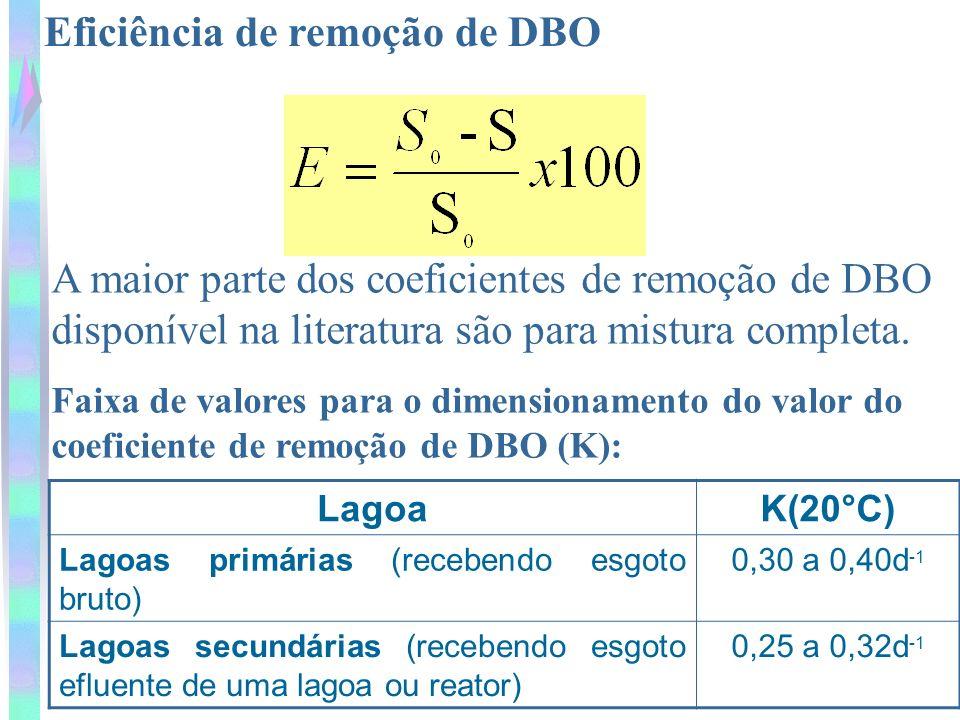 Eficiência de remoção de DBO