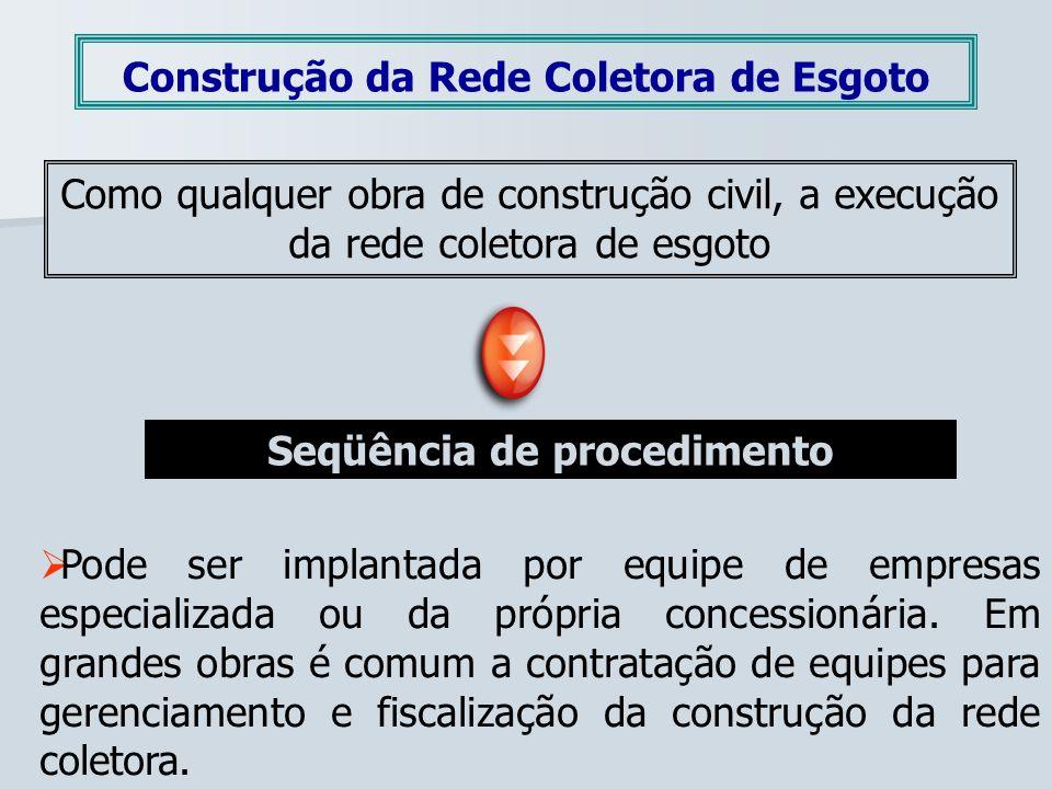 Construção da Rede Coletora de Esgoto Seqüência de procedimento