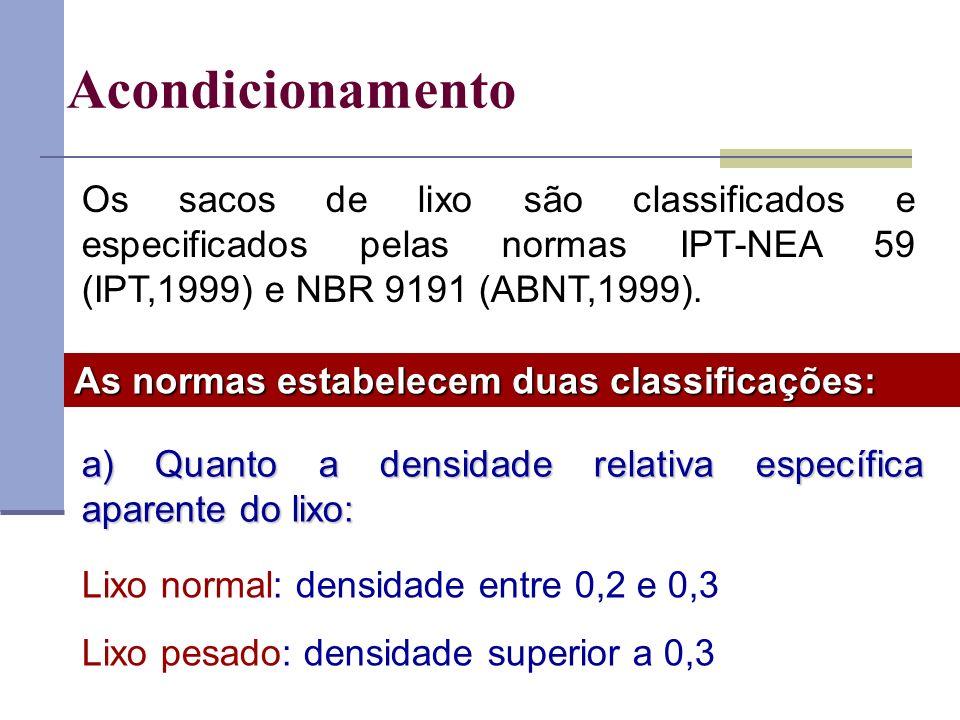 Acondicionamento Os sacos de lixo são classificados e especificados pelas normas IPT-NEA 59 (IPT,1999) e NBR 9191 (ABNT,1999).