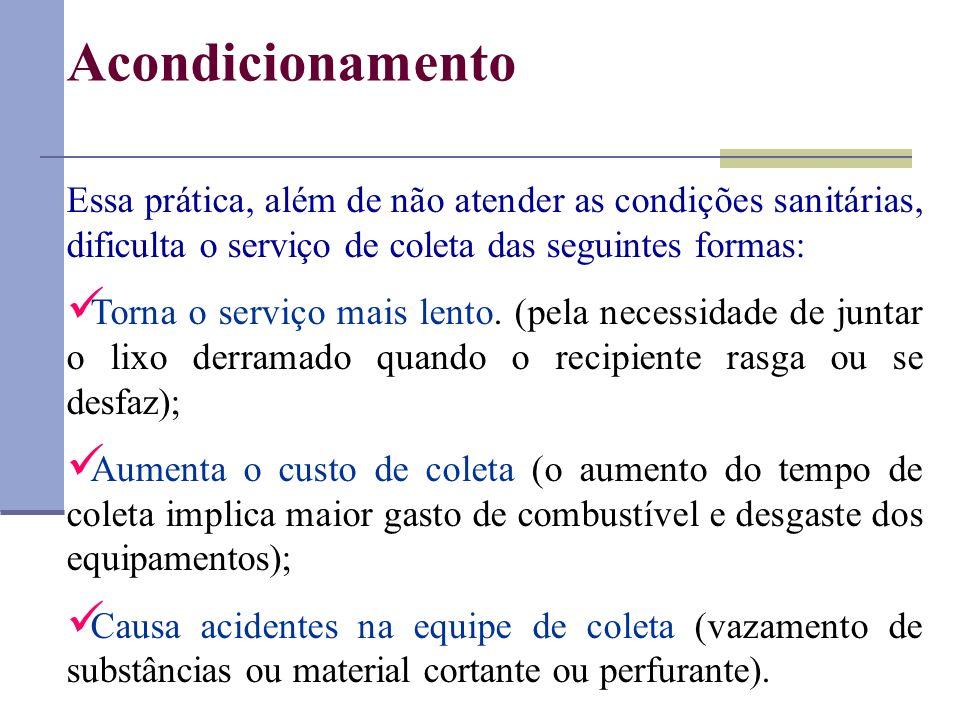 Acondicionamento Essa prática, além de não atender as condições sanitárias, dificulta o serviço de coleta das seguintes formas: