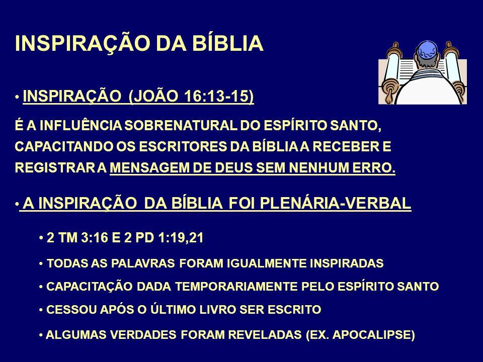 INSPIRAÇÃO DA BÍBLIA INSPIRAÇÃO (JOÃO 16:13-15)
