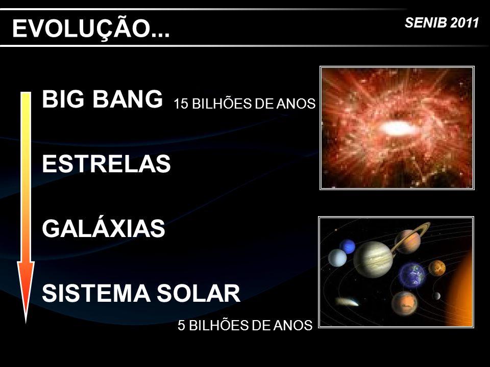 EVOLUÇÃO... BIG BANG ESTRELAS GALÁXIAS SISTEMA SOLAR