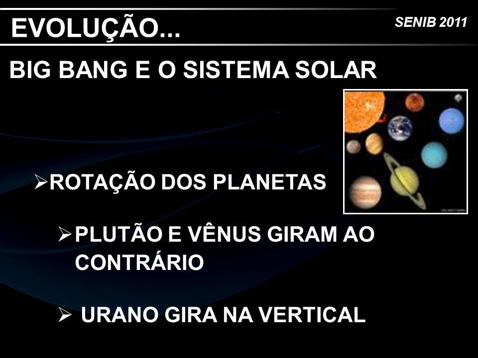 EVOLUÇÃO... BIG BANG E O SISTEMA SOLAR ROTAÇÃO DOS PLANETAS