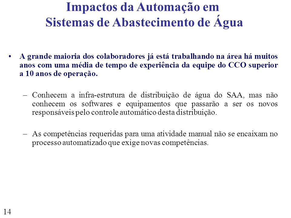 Impactos da Automação em Sistemas de Abastecimento de Água
