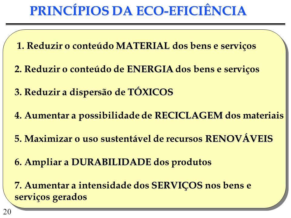 PRINCÍPIOS DA ECO-EFICIÊNCIA
