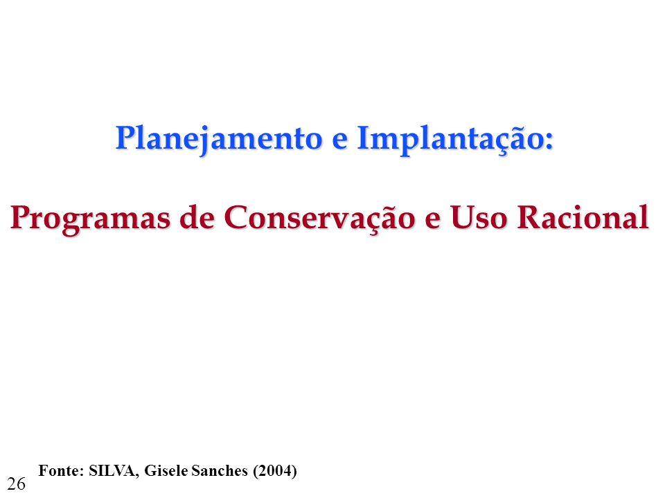 Planejamento e Implantação: Programas de Conservação e Uso Racional