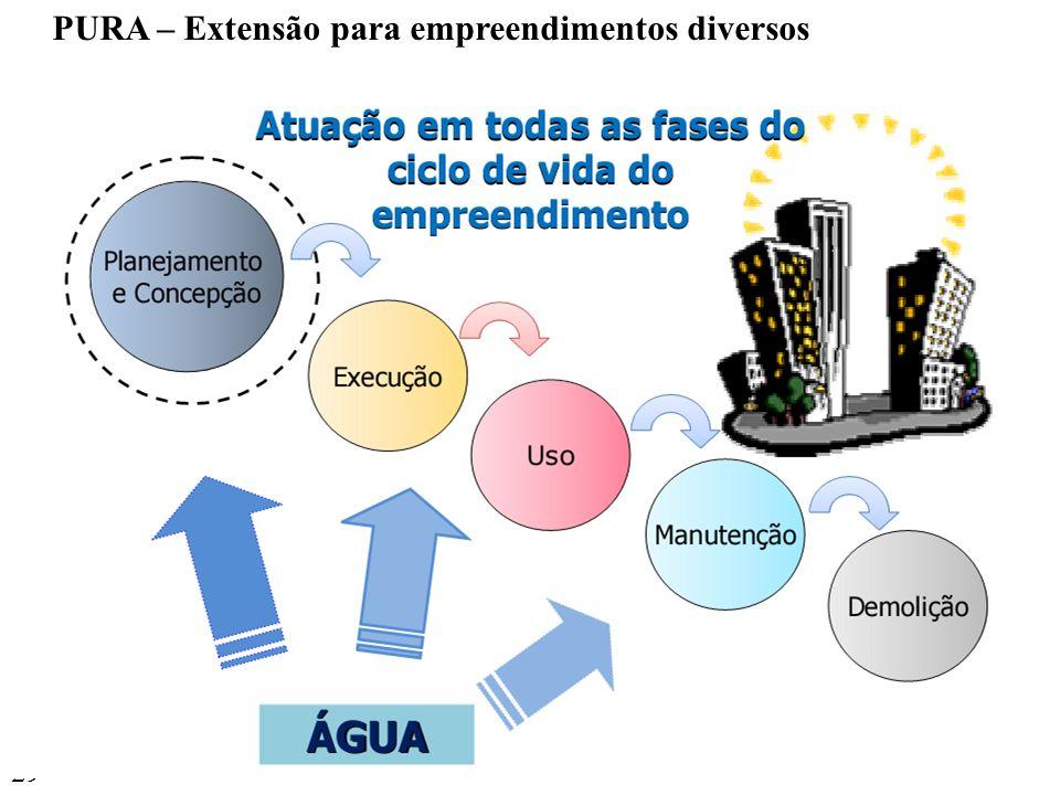 PURA – Extensão para empreendimentos diversos