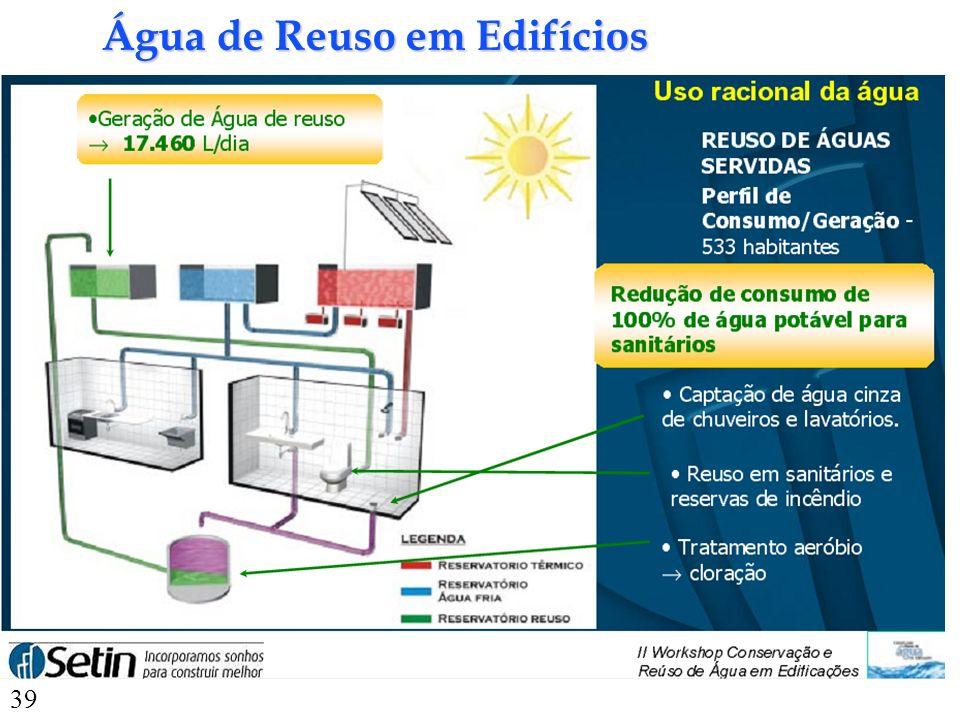 Água de Reuso em Edifícios
