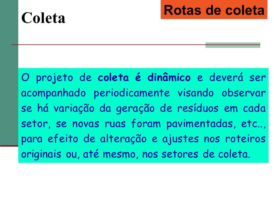 ColetaRotas de coleta.