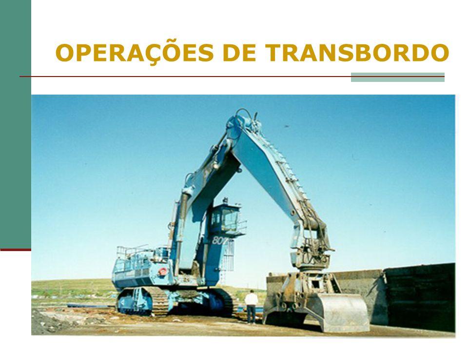 OPERAÇÕES DE TRANSBORDO