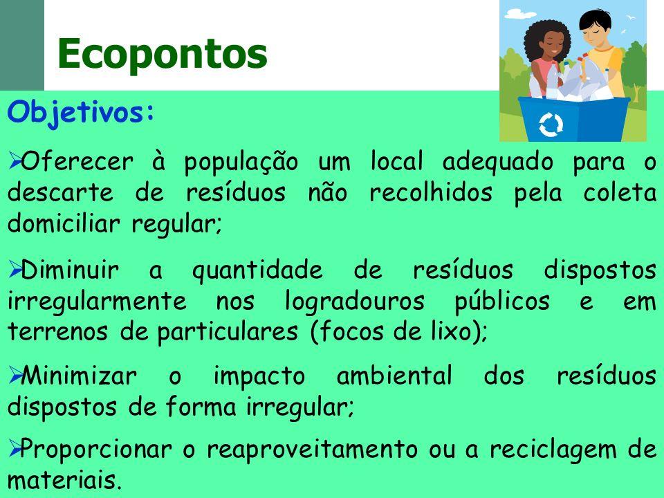 Ecopontos Objetivos: Oferecer à população um local adequado para o descarte de resíduos não recolhidos pela coleta domiciliar regular;