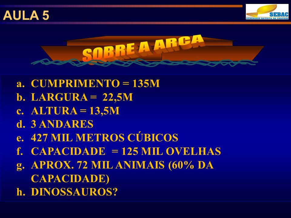 SOBRE A ARCA AULA 5 CUMPRIMENTO = 135M LARGURA = 22,5M ALTURA = 13,5M