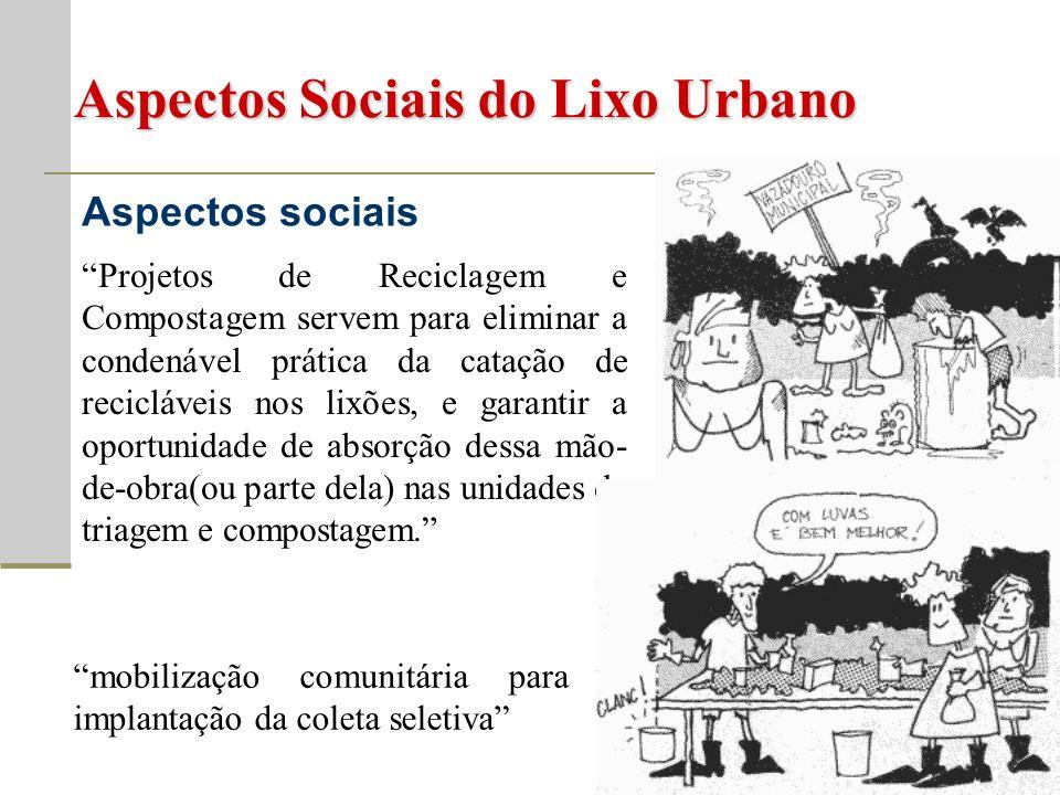 Aspectos Sociais do Lixo Urbano