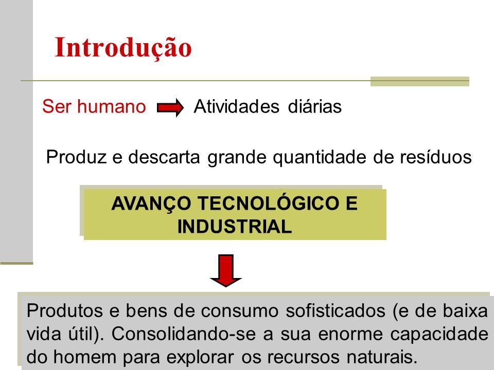 AVANÇO TECNOLÓGICO E INDUSTRIAL