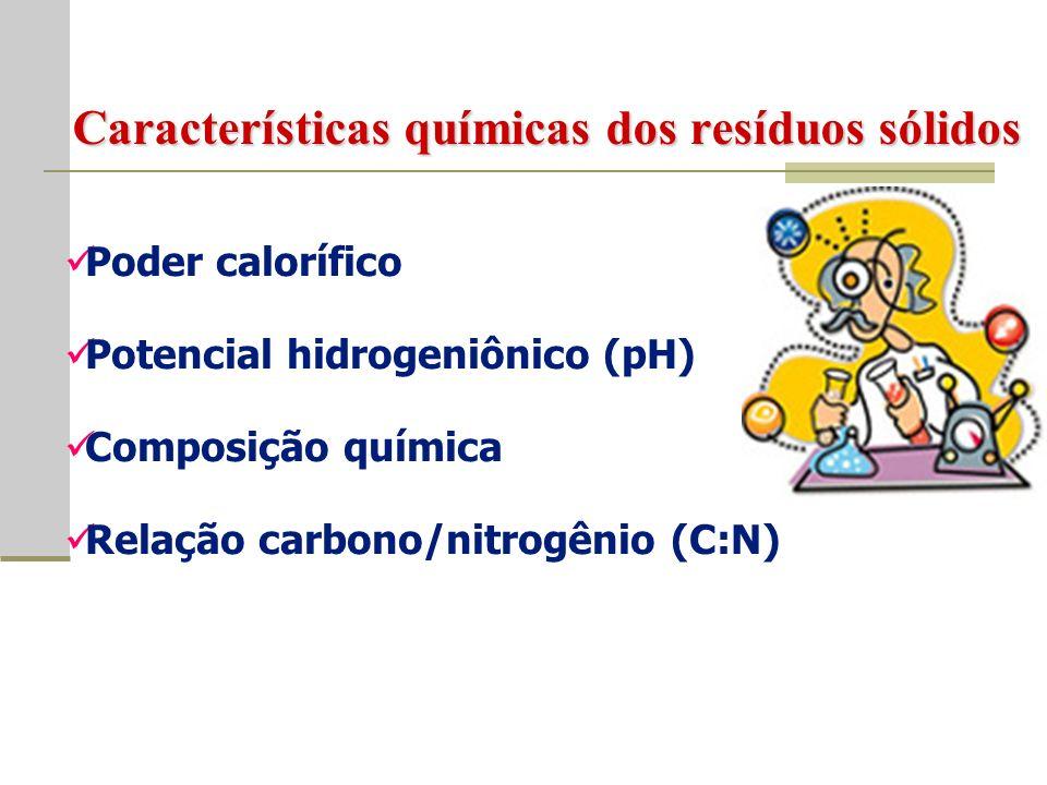 Características químicas dos resíduos sólidos