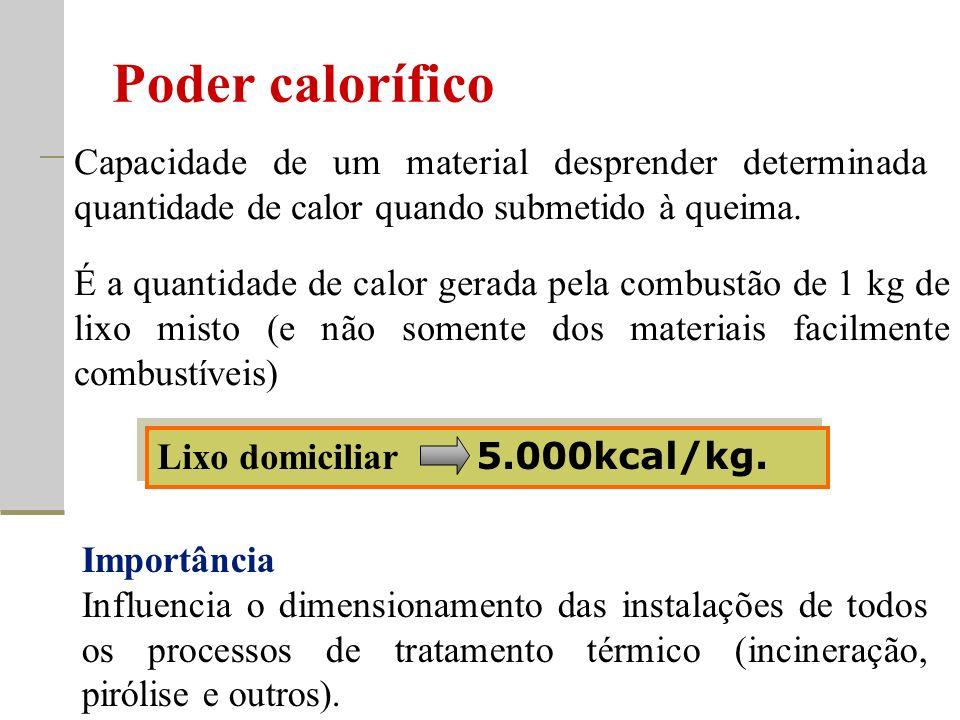 Poder calorífico Capacidade de um material desprender determinada quantidade de calor quando submetido à queima.