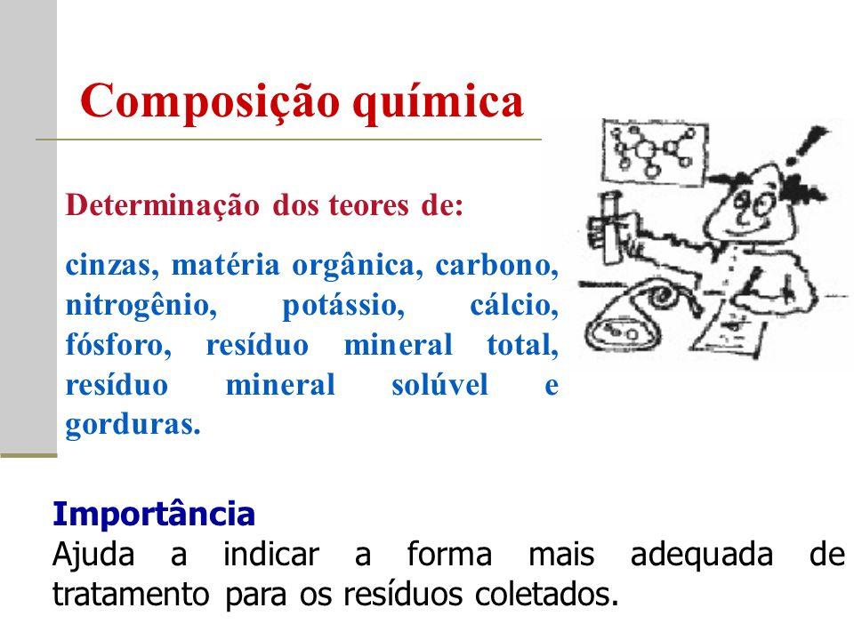 Composição química Determinação dos teores de: