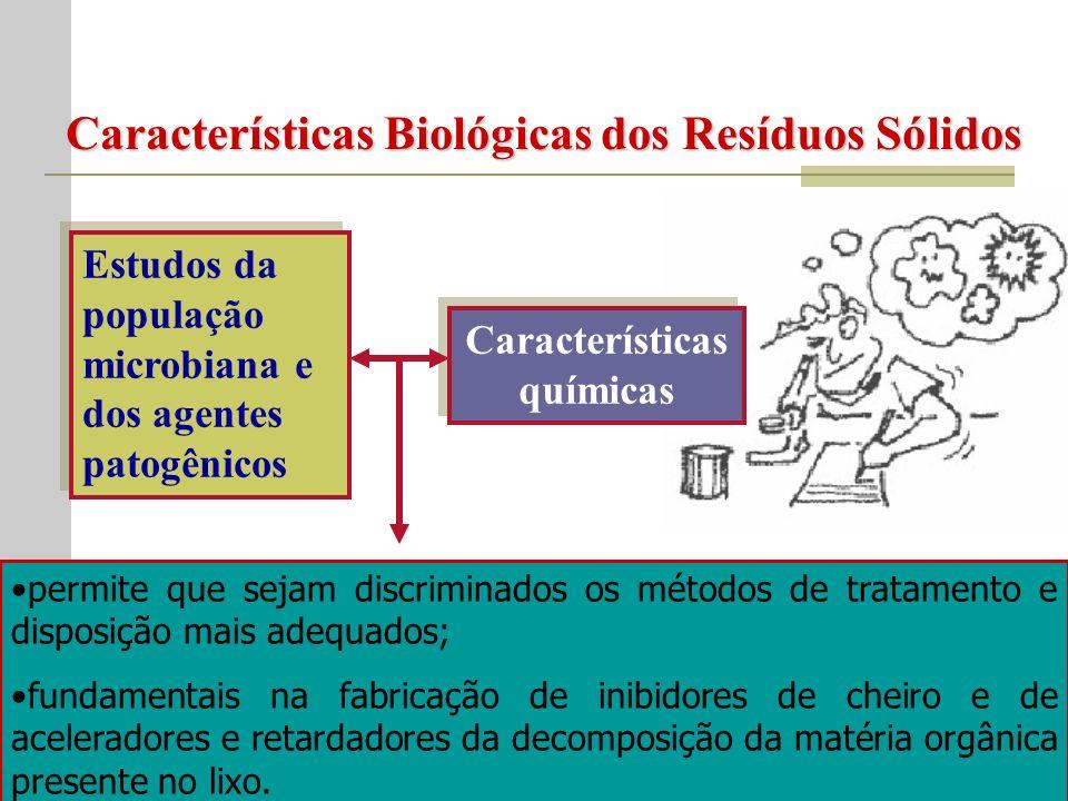 Características Biológicas dos Resíduos Sólidos