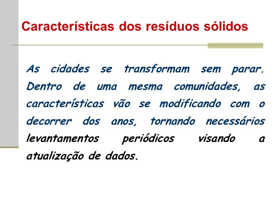 Características dos resíduos sólidos