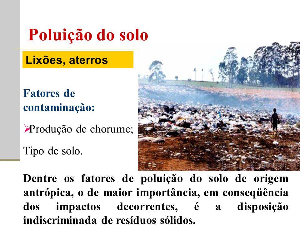 Poluição do solo Lixões, aterros Fatores de contaminação: