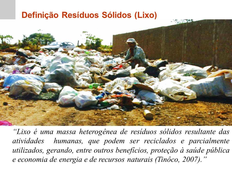 Definição Resíduos Sólidos (Lixo)